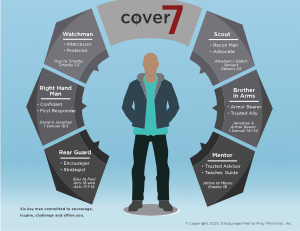 Cover 7 Affinity Prayer Strategy